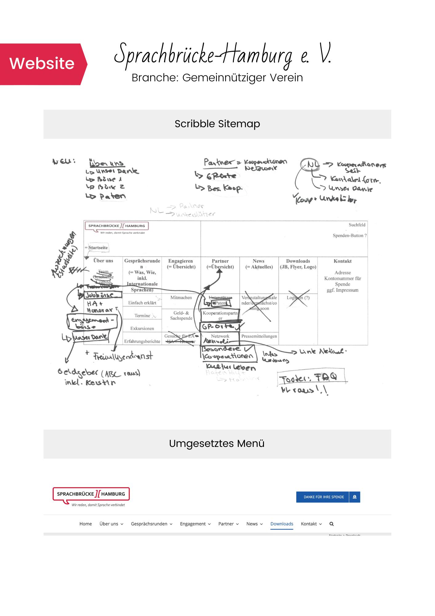 Referenz Konzeption