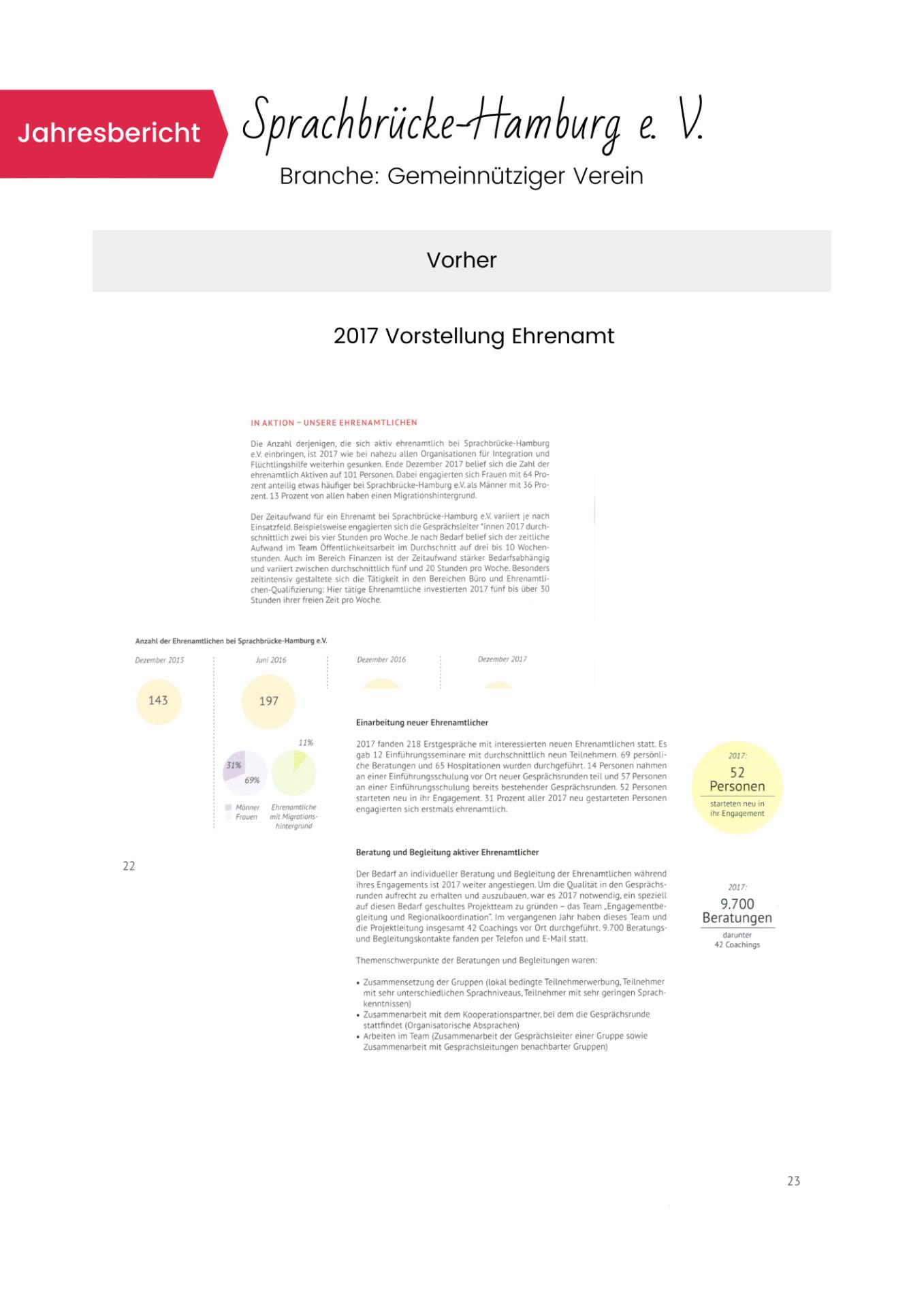Abbildungen des Jahresberichts von Sprachbrücke-Hamburg e. V. 2017